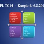 TC14 Lopputurnaus