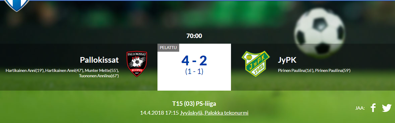 Pallokissat - JyPK 14.4.2018